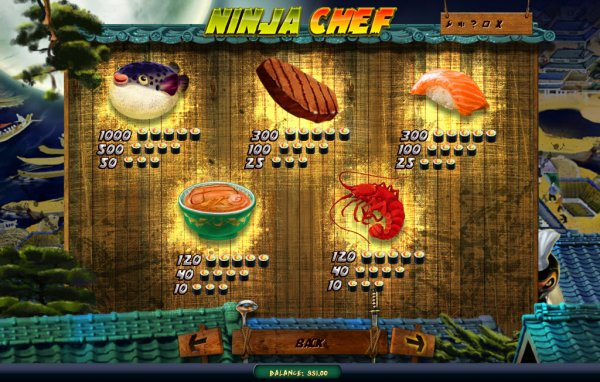 Ninja Chef online slots game payable info