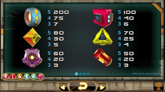 Incinerator Online slots game paytable info