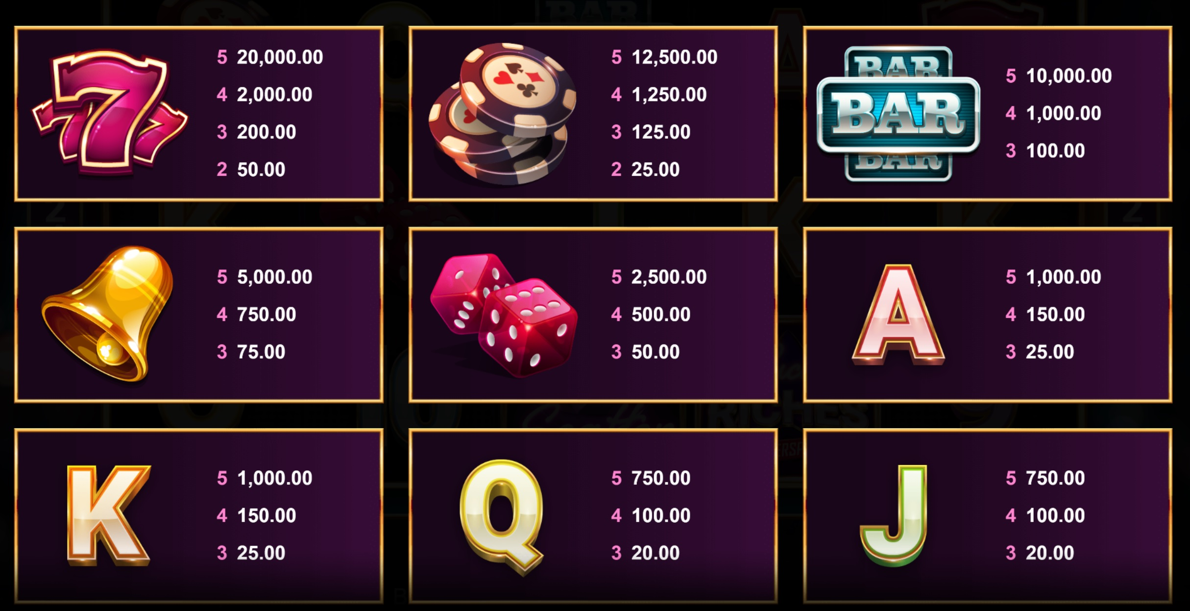 Lucky Riches Slot Symbols